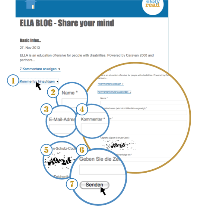 graphic displaying the ELLA blog with instructions for usage